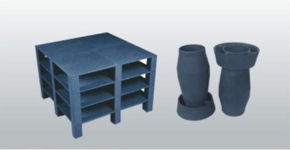 重结晶烧结专用碳化硅微粉